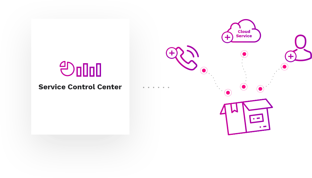 control center deployment 1010x578
