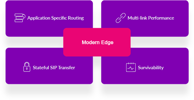 modern edge features graphic 657x339